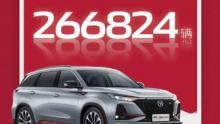 2020全年销量发布,长安CS75系列累计销售266824辆